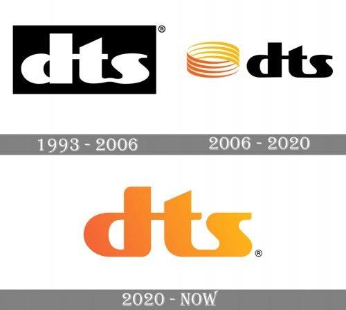 DTS Logo history