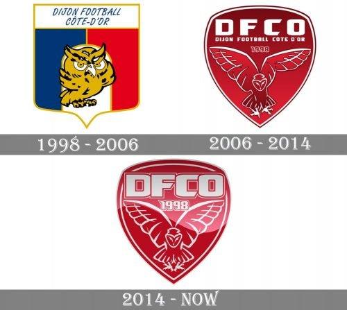 Dijon Logo history