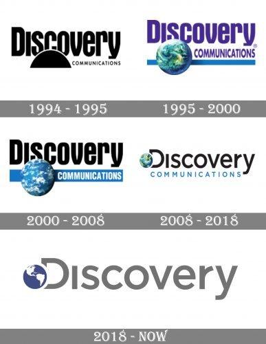 Discovery Logo history