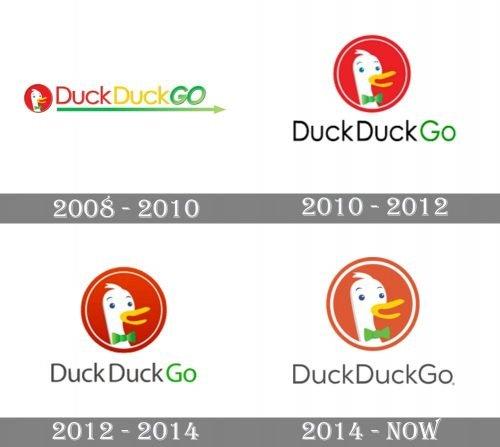 DuckDuckGo Logo history