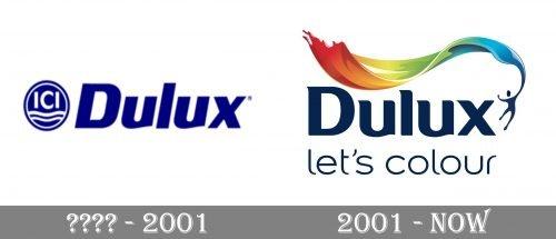 Dulux Logo history