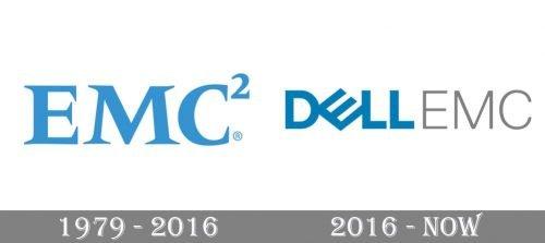 EMC Logo history