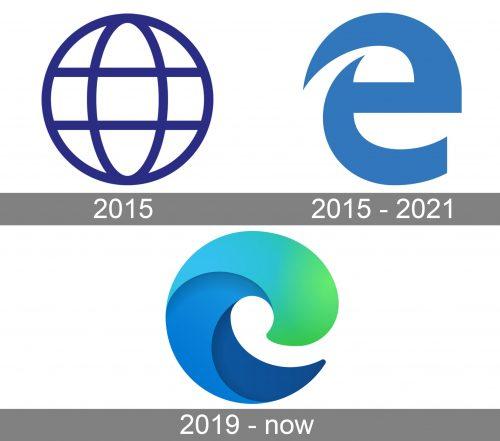 Edge Logo history