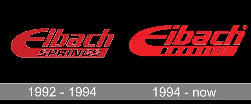 Eibach Logo history