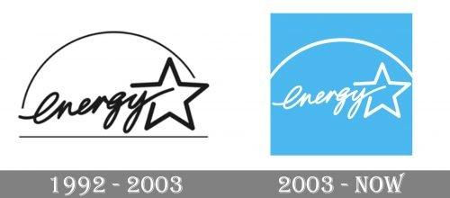 Energy Star Logo history
