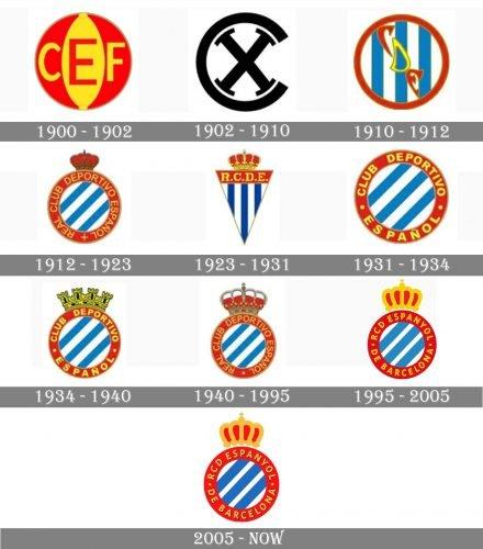 Espanyol Logo history