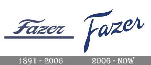 Fazer Logo history