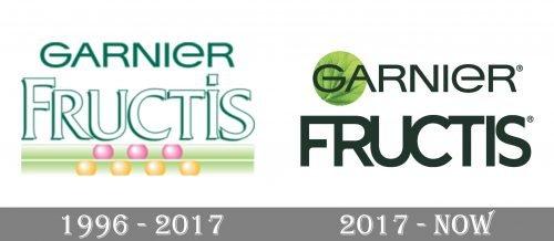 Fructis Logo history