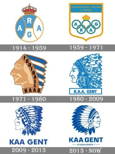 Gent Logo Logo history
