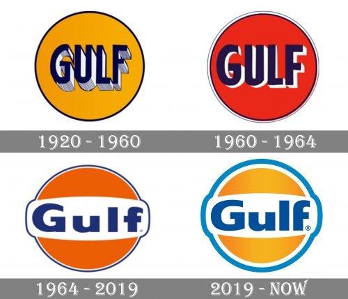 Gulf Oil Logo history