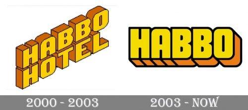Habbo Logo history