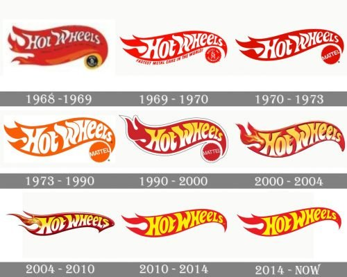 Hot Wheels Logo history