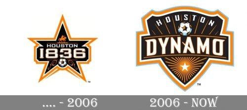 Houston Dynamo Logo history
