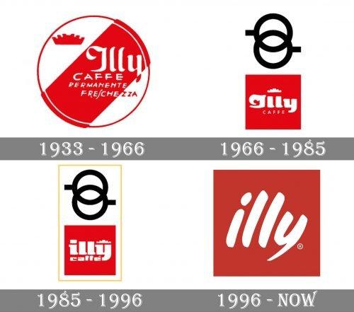 Illy Logo history