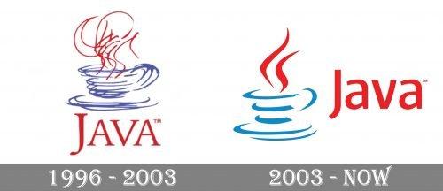 Java Logo history