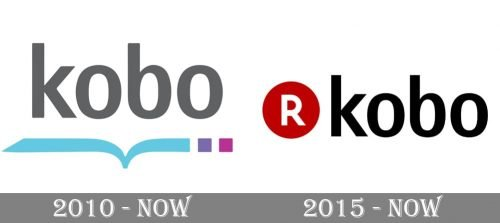 Kobo Logo history