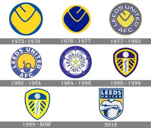 Leeds United Logo history