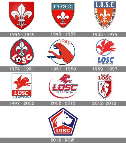 Lille Olympique Logo history