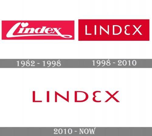 Lindex Logo history