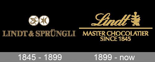 Lindt Logo history