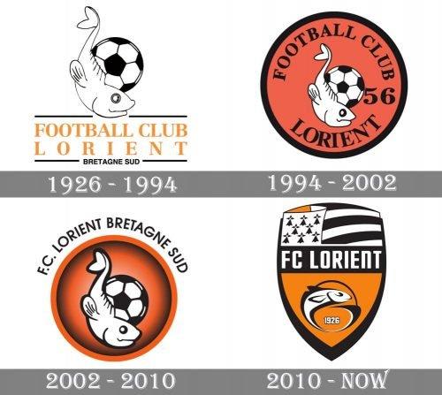 Lorient Logo history
