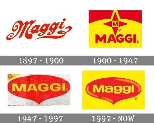 Maggi Logo history
