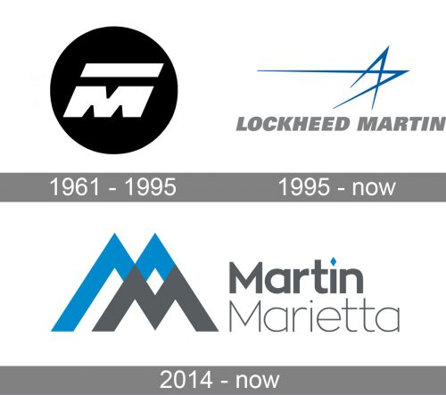 Martin Marietta Logo history