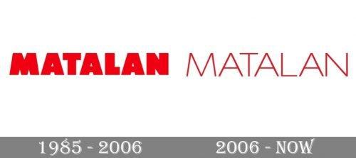 Matalan Logo history