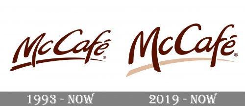 McCafe Logo history