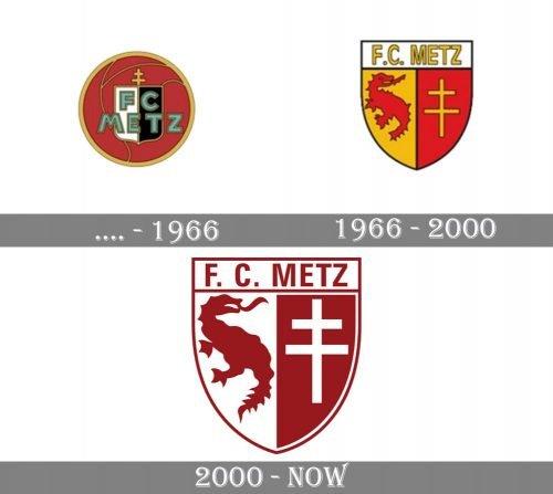 Metz Logo history
