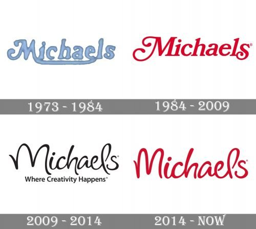 Michaels Logo history