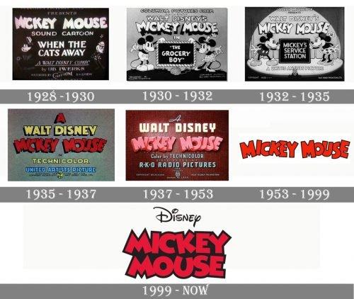 Mickey Mouse Logo history