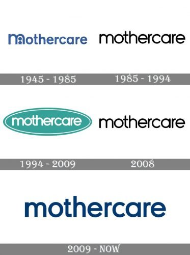 Mothercare Logo history
