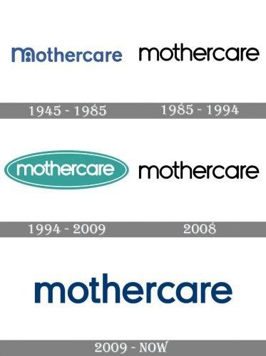 Mothercare Logo history