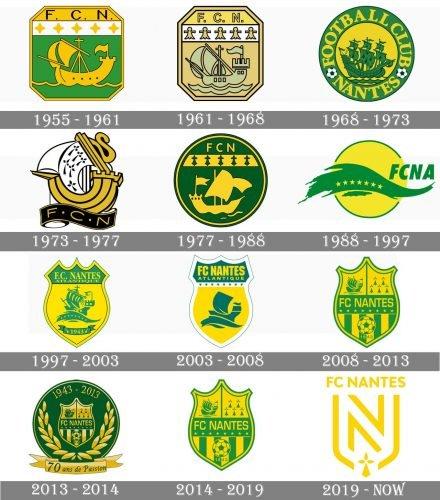 Nantes Logo history