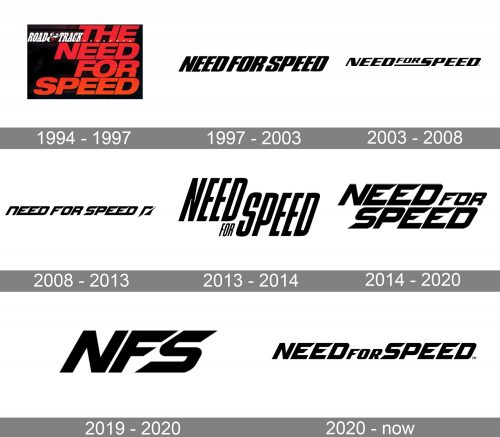 Need for Speed Logo history