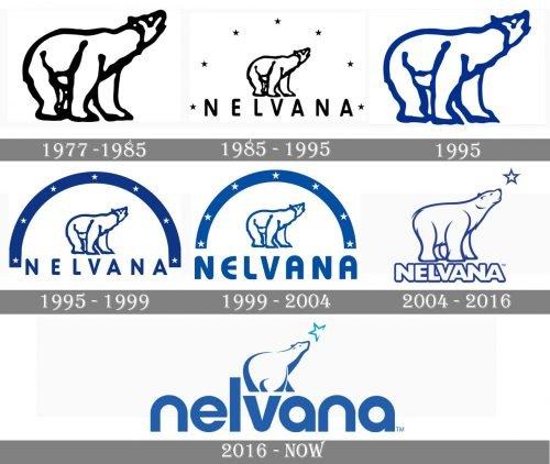 Nelvana Logo history
