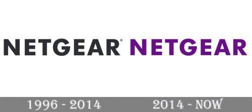 Netgear Logo history
