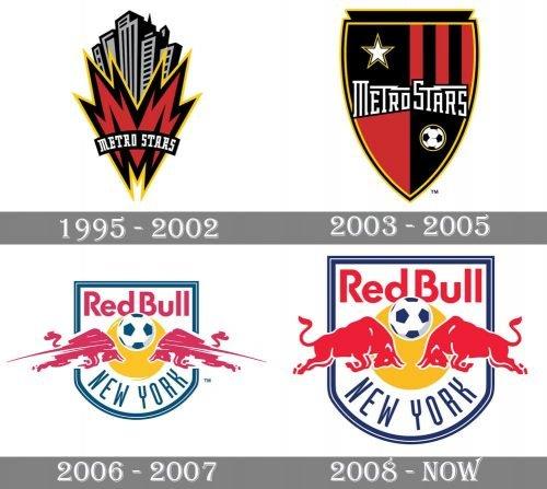 New York Red Bulls Logo history