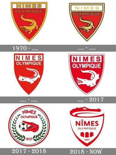 Nimes Olympique logo history