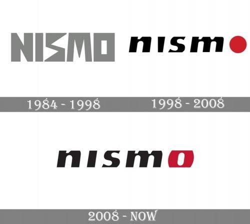 Nismo Logo history
