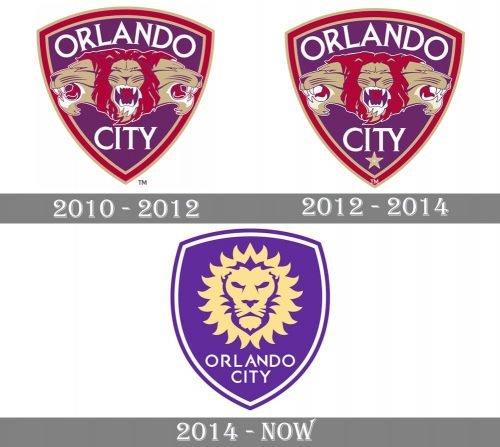 Orlando City Logo history