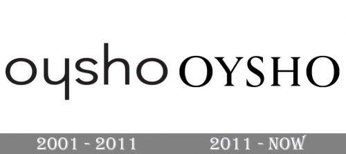 Oysho Logo history