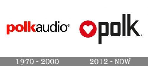 Polk Audio Logo history