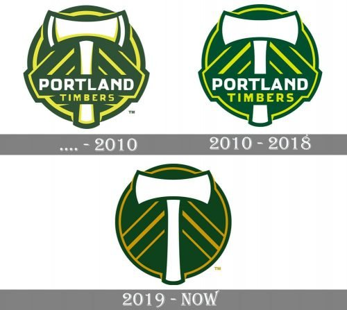 Portland Timbers Logo history