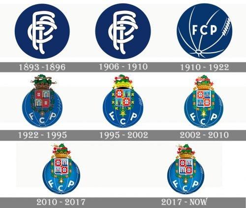 Porto Logo history