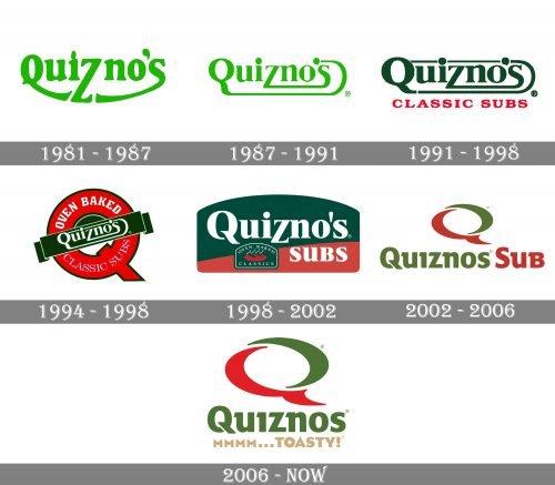 Quiznos Logo history