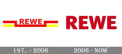 REWE Logo history