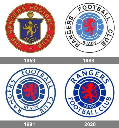 Rangers FC logo history