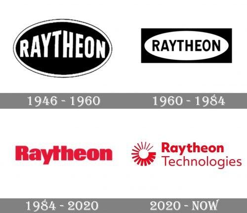 Raytheon Logo history